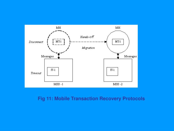 Fig 11: Mobile Transaction Recovery Protocols