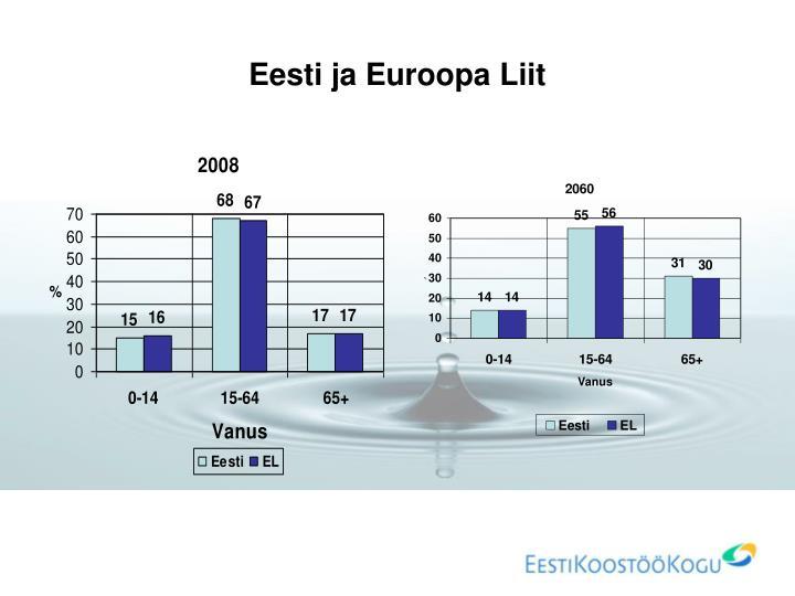 Eesti ja Euroopa Liit
