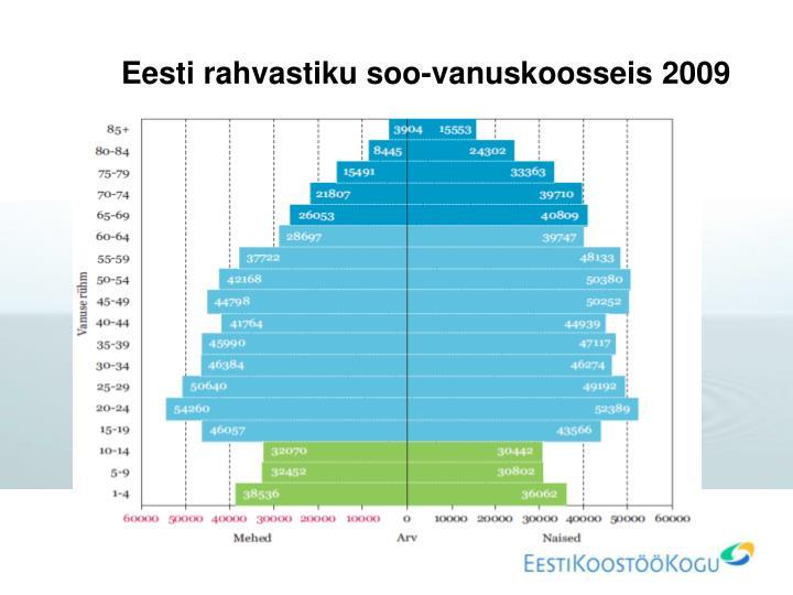 Eesti rahvastiku soo-vanuskoosseis 2009