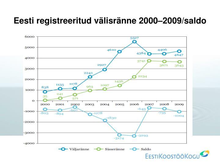 Eesti registreeritud välisränne 2000–2009/saldo