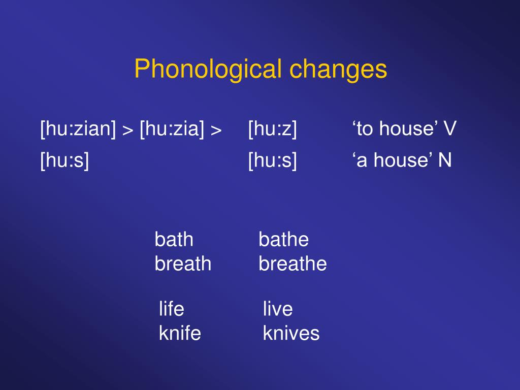 Phonological changes