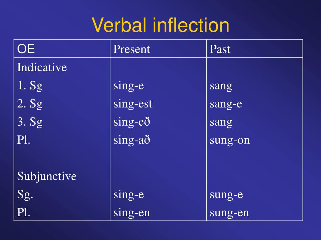 Verbal inflection