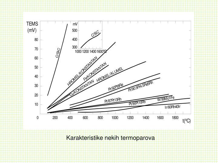 Karakteristike nekih termoparova