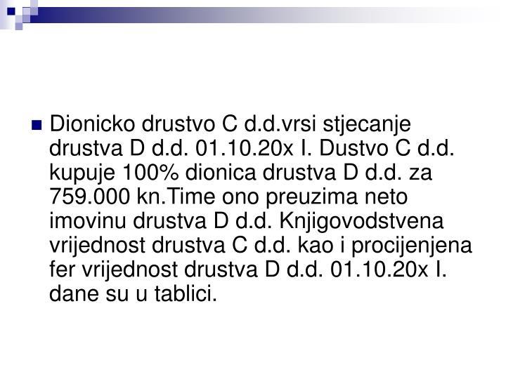 Dionicko drustvo C d