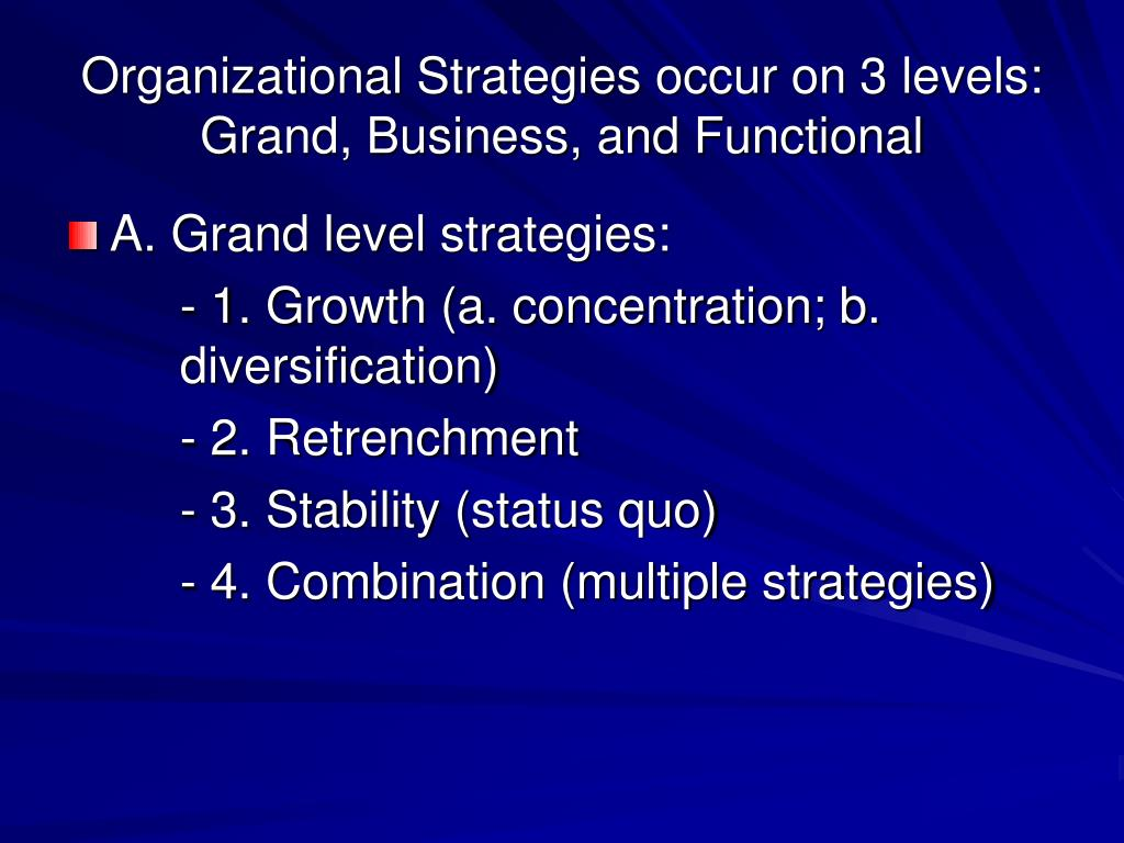 Organizational Strategies occur on 3 levels: Grand, Business, and Functional