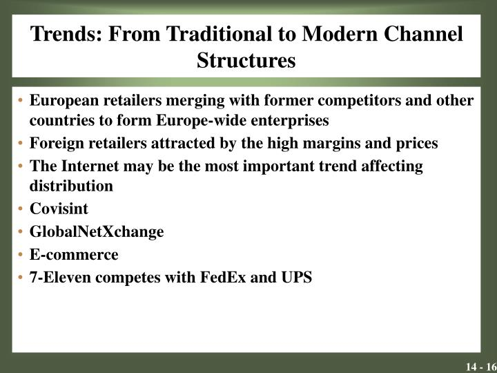 Trends: From Traditional to Modern Channel Structures