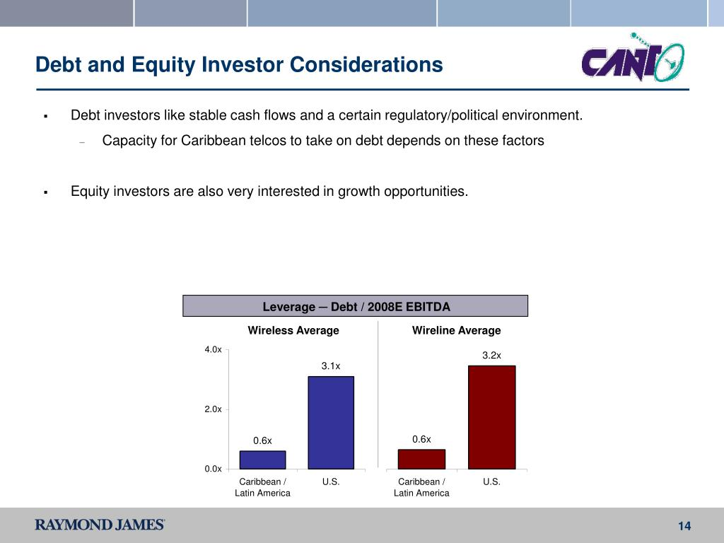 Debt and Equity Investor Considerations