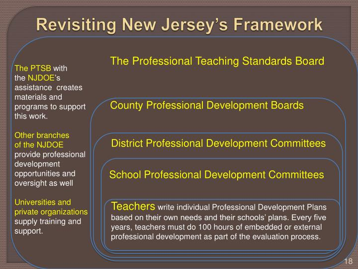 Revisiting New Jersey's Framework