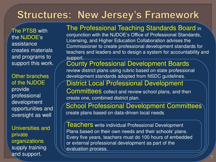 Structures:  New Jersey's Framework