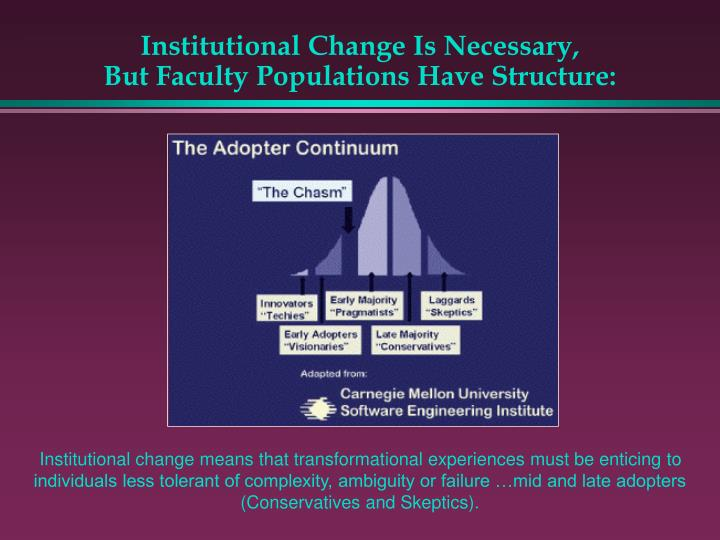 Institutional Change Is Necessary,