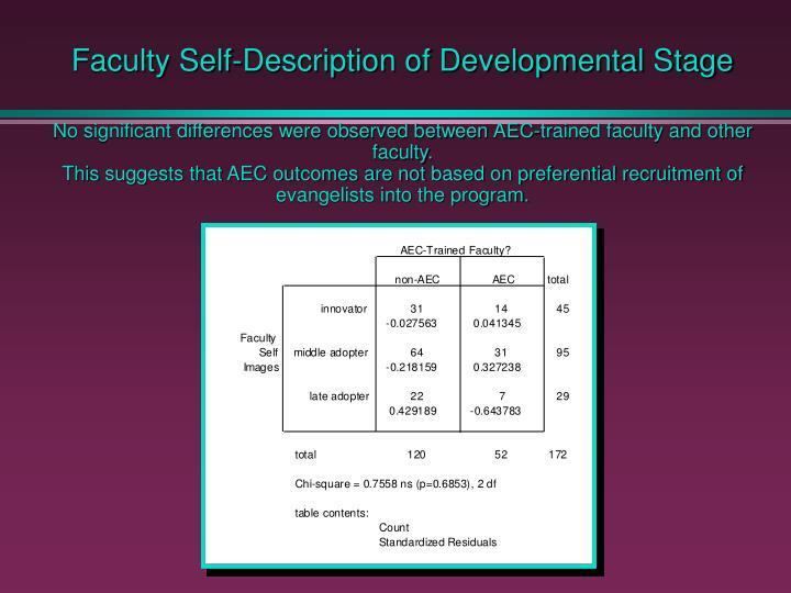 Faculty Self-Description of Developmental Stage