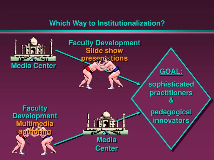 Which Way to Institutionalization?