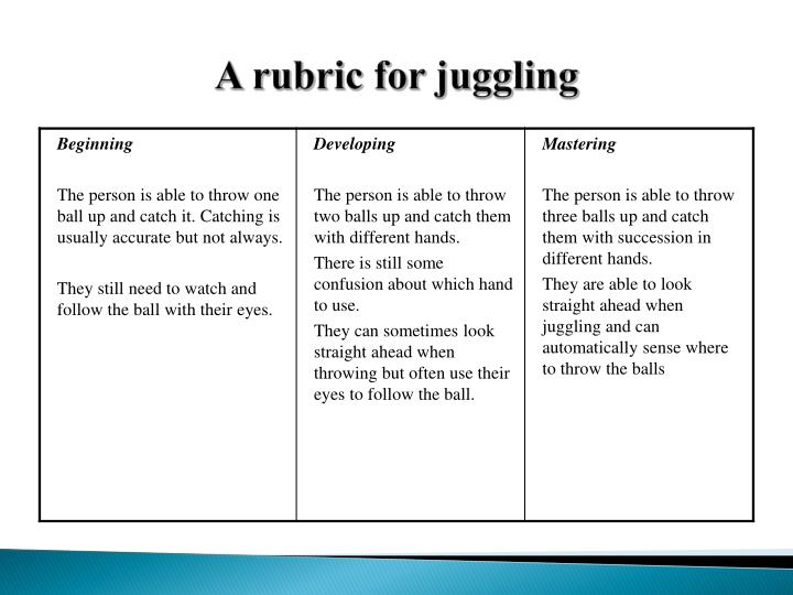 A rubric for juggling
