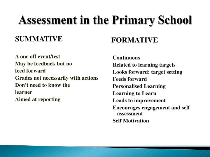 Assessment in the Primary School