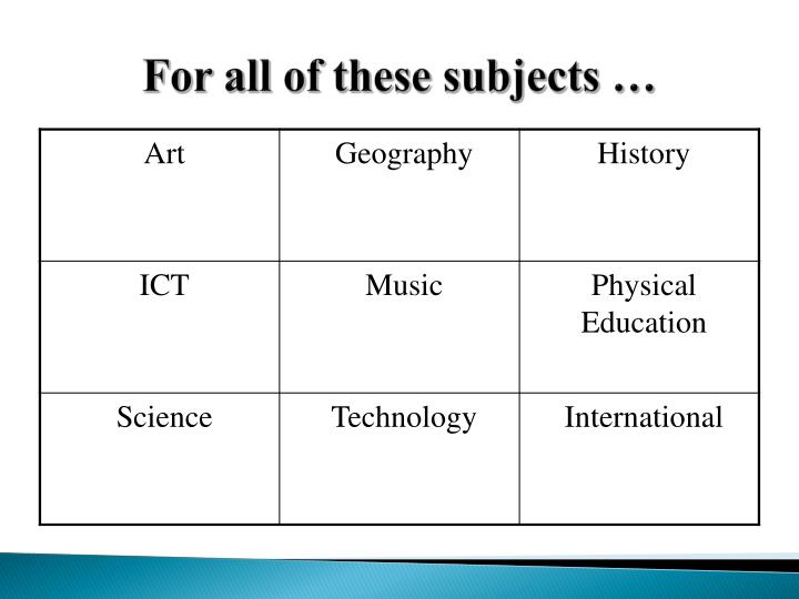 For all of these subjects …