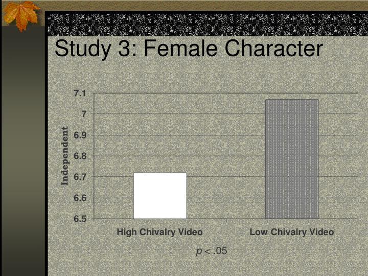 Study 3: Female Character