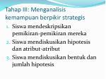 tahap iii menganalisis kemampuan berpikir strategis