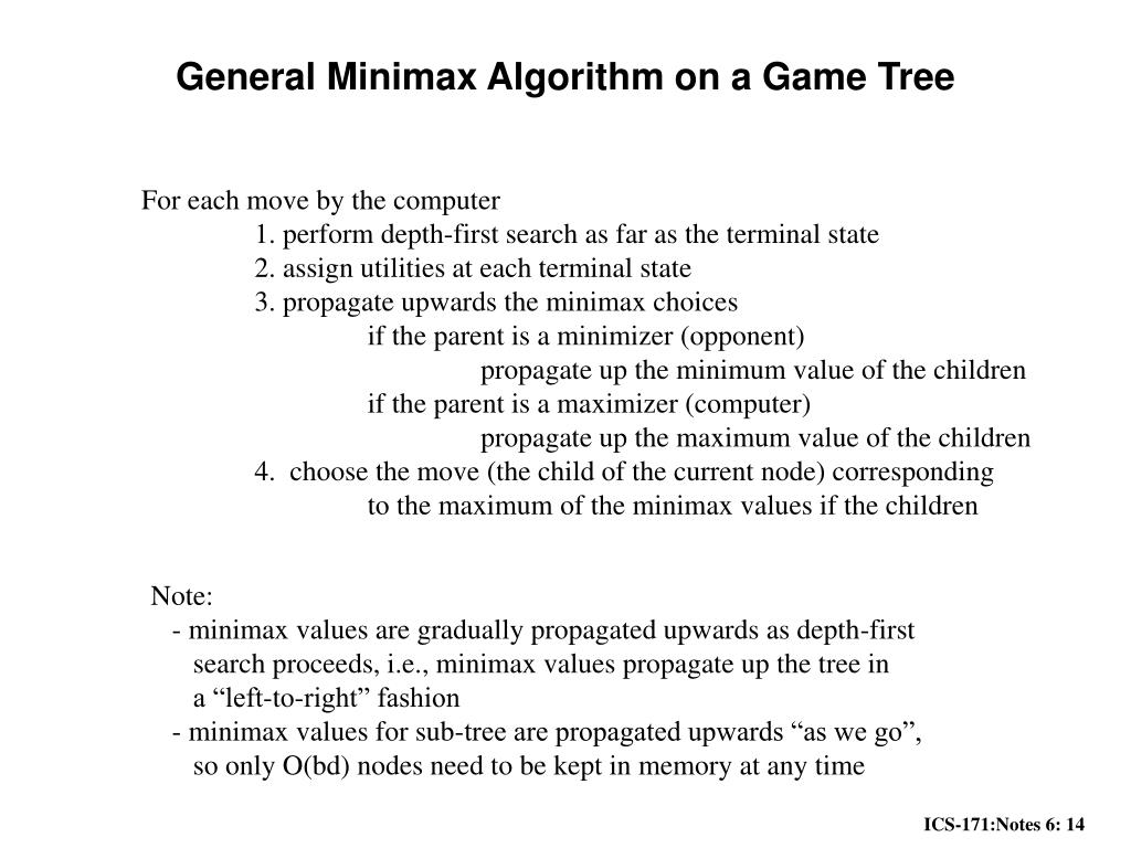 General Minimax Algorithm on a Game Tree