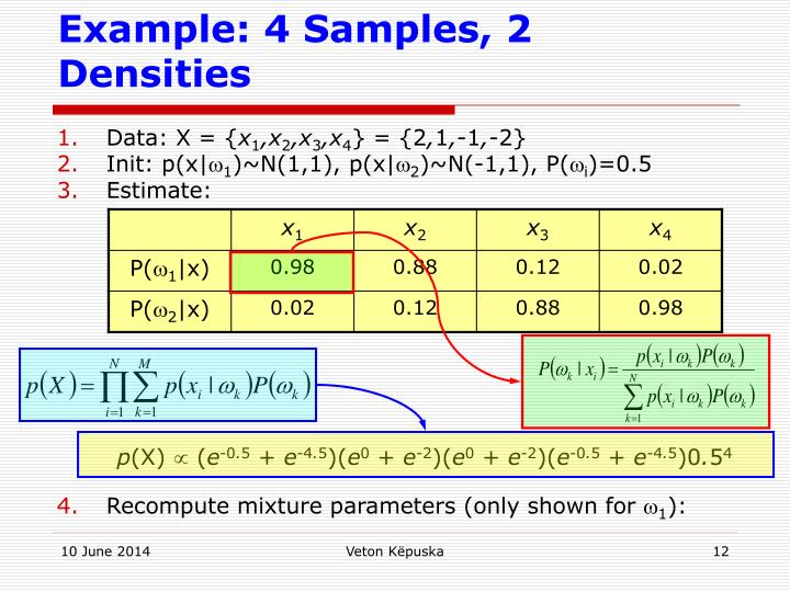 Example: 4 Samples, 2 Densities