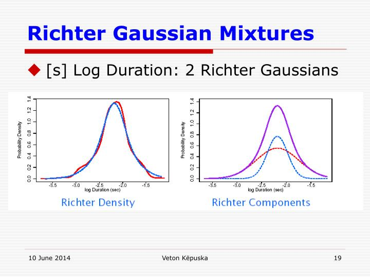 Richter Gaussian Mixtures