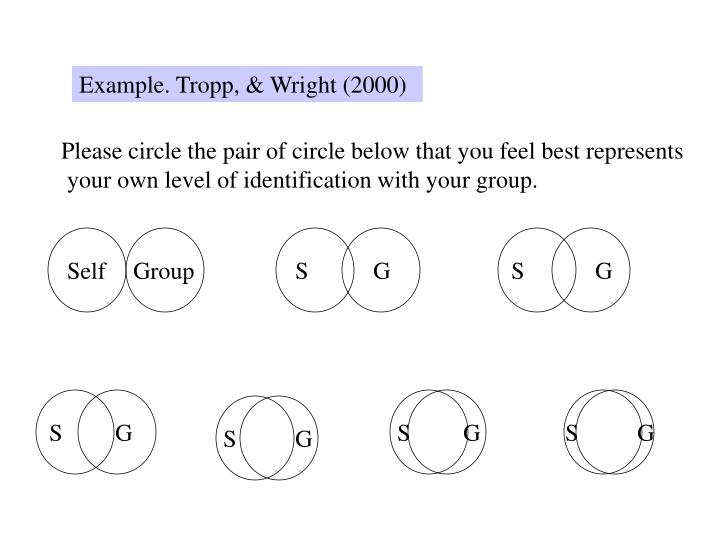 Example. Tropp, & Wright (2000)