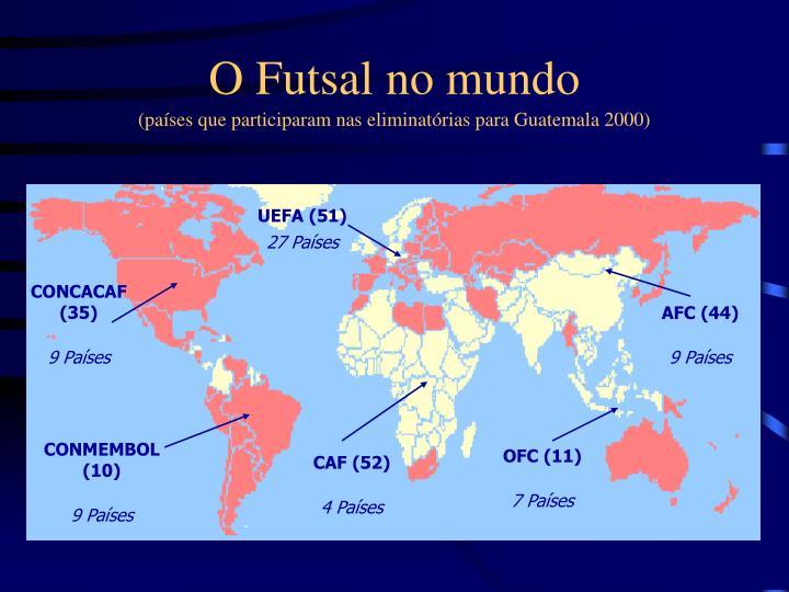 O Futsal no mundo
