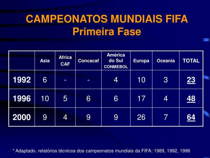 CAMPEONATOS MUNDIAIS FIFA Primeira Fase