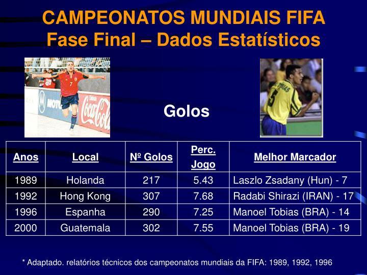 CAMPEONATOS MUNDIAIS FIFA Fase Final – Dados Estatísticos