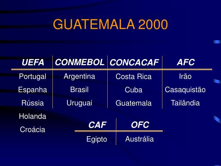 GUATEMALA 2000