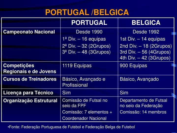 PORTUGAL /BELGICA