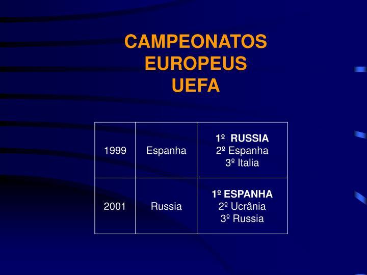 CAMPEONATOS EUROPEUS