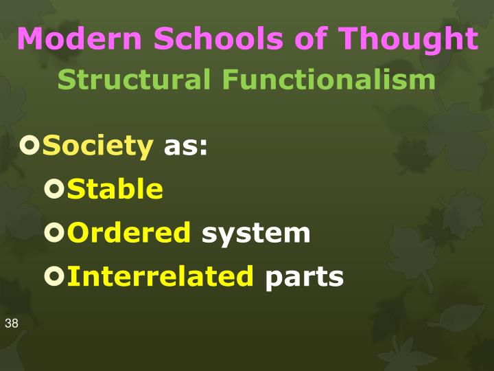 Modern Schools of Thought