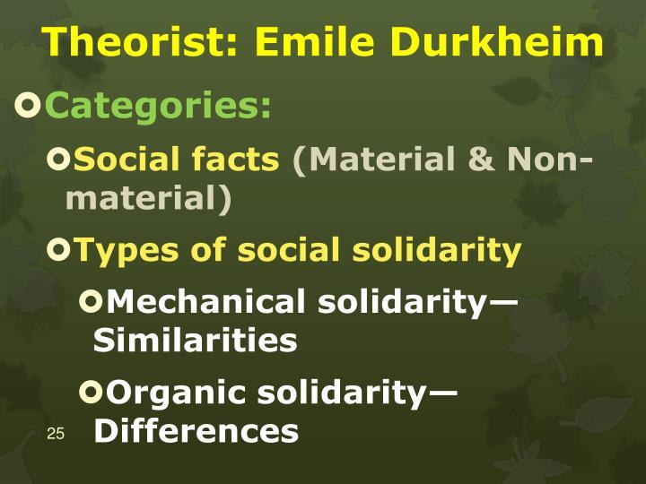 Theorist: Emile Durkheim