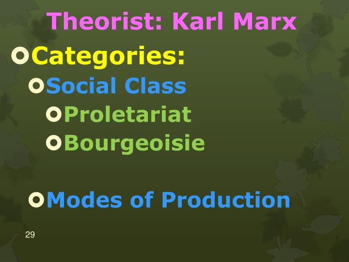 Theorist: Karl Marx