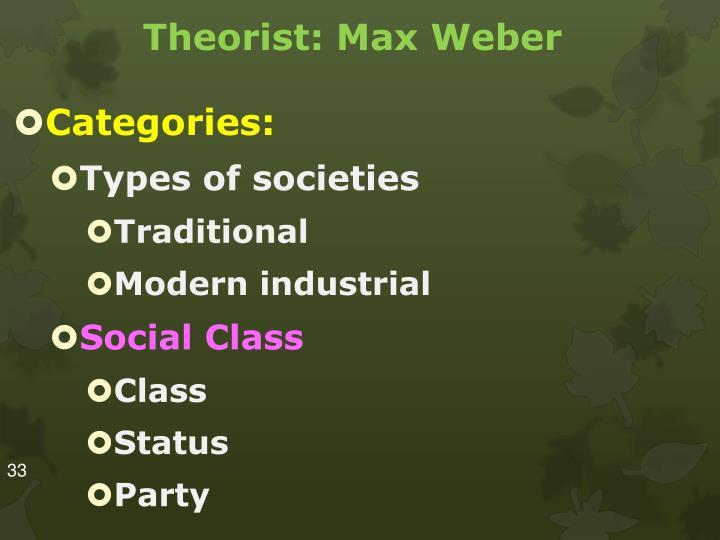Theorist: Max Weber