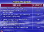 pemberat indeks1