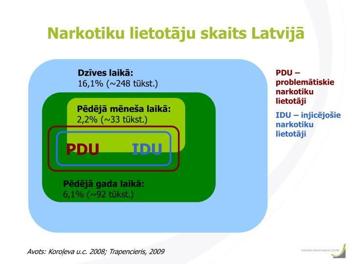 Narkotiku lietotāju skaits Latvijā
