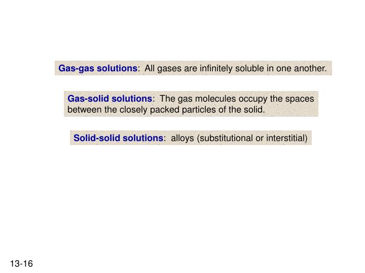 Gas-gas solutions