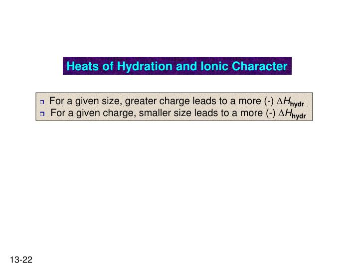 Heats of Hydration and Ionic Character