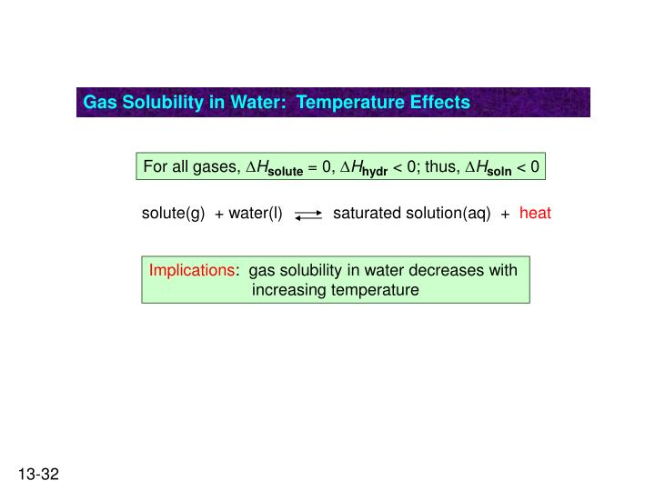 Gas Solubility in Water:  Temperature Effects