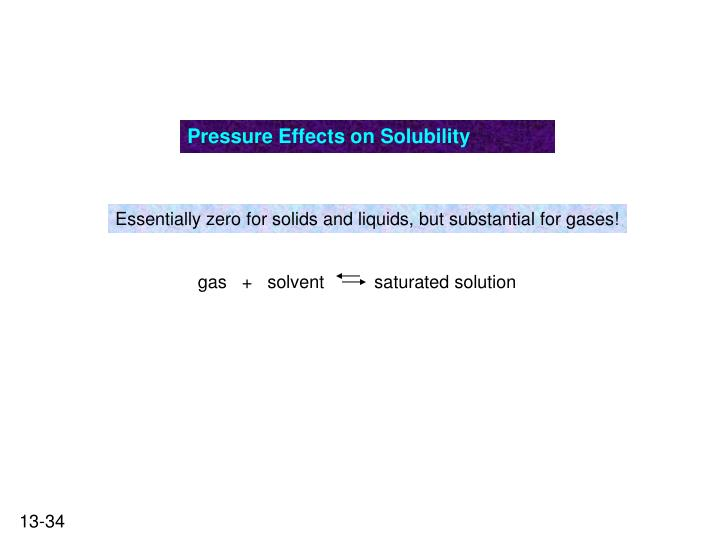 Pressure Effects on Solubility
