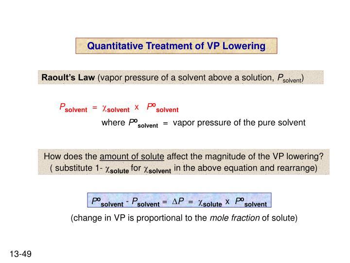 Quantitative Treatment of VP Lowering