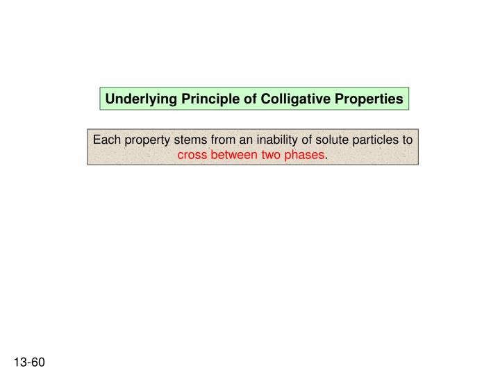 Underlying Principle of Colligative Properties