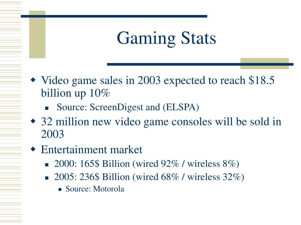 Gaming Stats