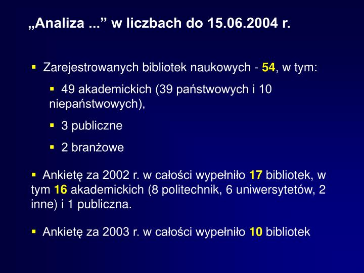 """Analiza ..."" w liczbach do 15.06.2004 r."