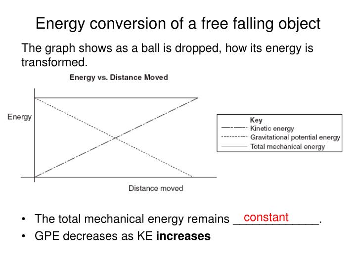 Energy conversion of a free falling object
