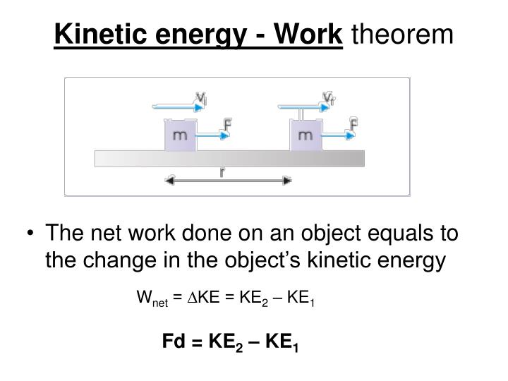 Kinetic energy - Work