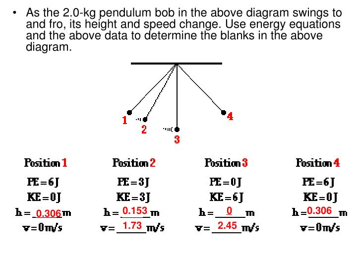 As the 2.0-kg pendulum bob in the above diagram swings to and fro, its height and speed change. Use energy equations and the above data to determine the blanks in the above diagram.