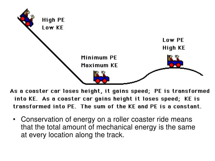 Conservation of energy on a roller coaster ride means that the total amount of mechanical energy is the same at every location along the track.