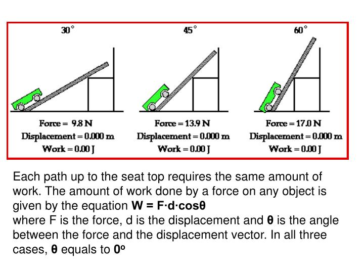 Each path up to the seat top requires the same amount of work. The amount of work done by a force on any object is given by the equation